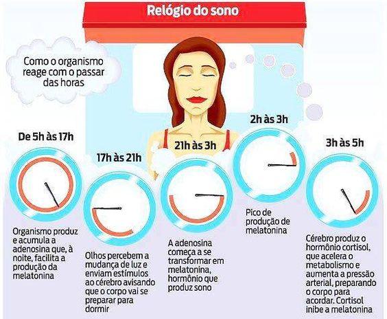Relógio do Sono
