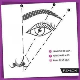 Como depilar las cejas