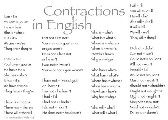 can you use contractions in college application essays