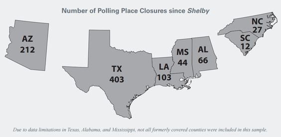 Poling places shuttered since Supreme Court nixed Voting Rights Acts in 2013. So goes democracy.