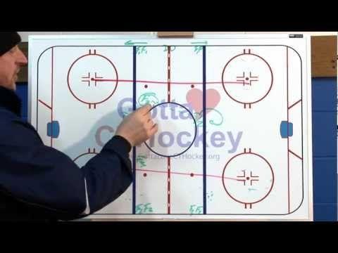 Ice Hockey Drill Flow Drills Youtube Hockey Drills Drill Ice Hockey