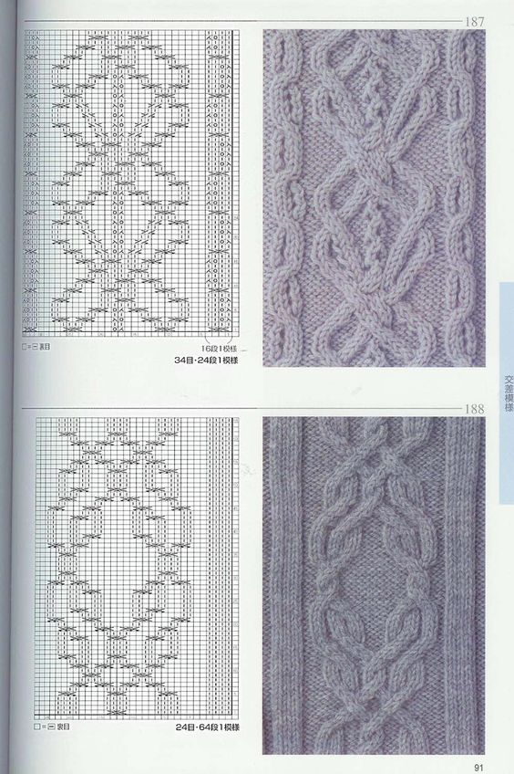 Cable, Charts and Stitches on Pinterest