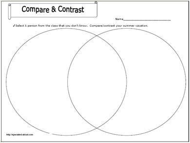 Printables Free Compare And Contrast Worksheets summer vacations compare and contrast on pinterest a free printable worksheet for back to school goals your vacation with new classmate