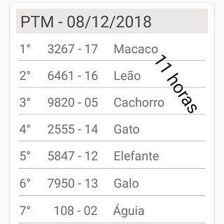 Resultado Do Jogo Do Bicho 08 12 2018 Com Imagens Jogo De