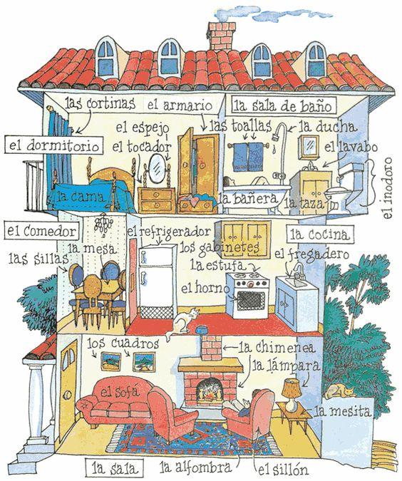 Vocabulario de la casa   EDUCACIÓN   Pinterest   Furniture, A ...