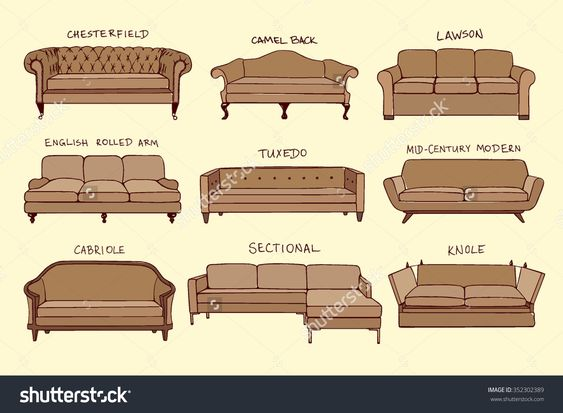 Vector visual guide of sofa design styles. Hand drawn sofa set made in linear…