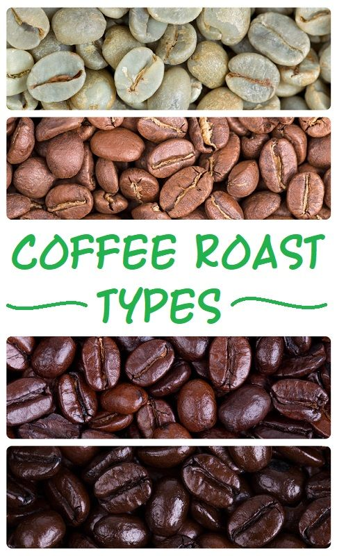 Coffee Roast Types With Images Roast Light Roast Coffee Roasting