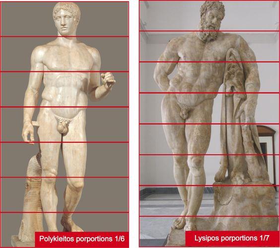Proporções do corpo humano ao longo do periodo clássico