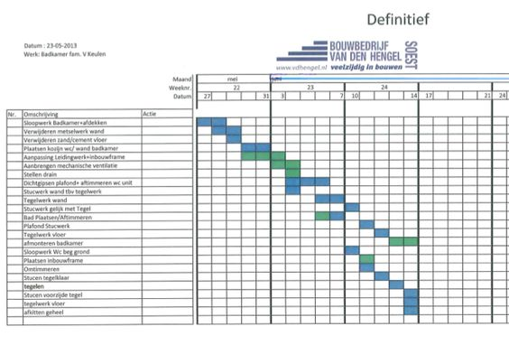 Download Project Management Gantt chart Templates for Excel - health history template