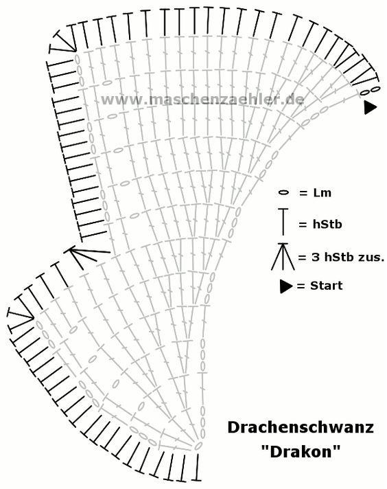 Häkelschrift Umrandung Drachenschwanz                              …