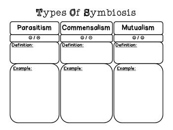 Printables Symbiotic Relationships Worksheet symbiosis worksheet fireyourmentor free printable worksheets chart graphic organizer science iteach free