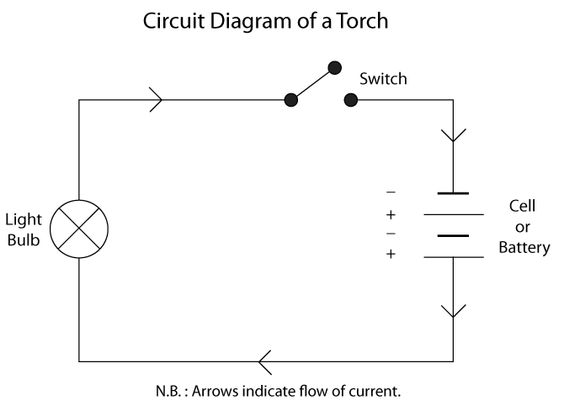 circuit diagram of a torch electrical \u0026 electronics concepts Simple Circuit Flashlight circuit diagram of a torch electrical \u0026 electronics concepts pinterest circuit diagram, diagram and circuit