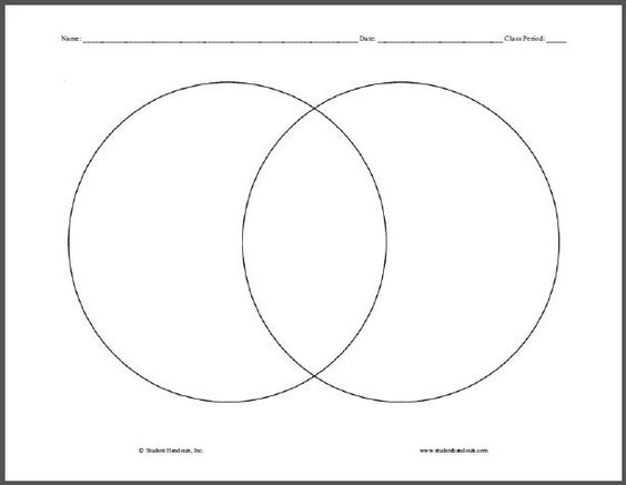 Venn Diagram - Free Printable Compare and Contrast Worksheet for Kids: