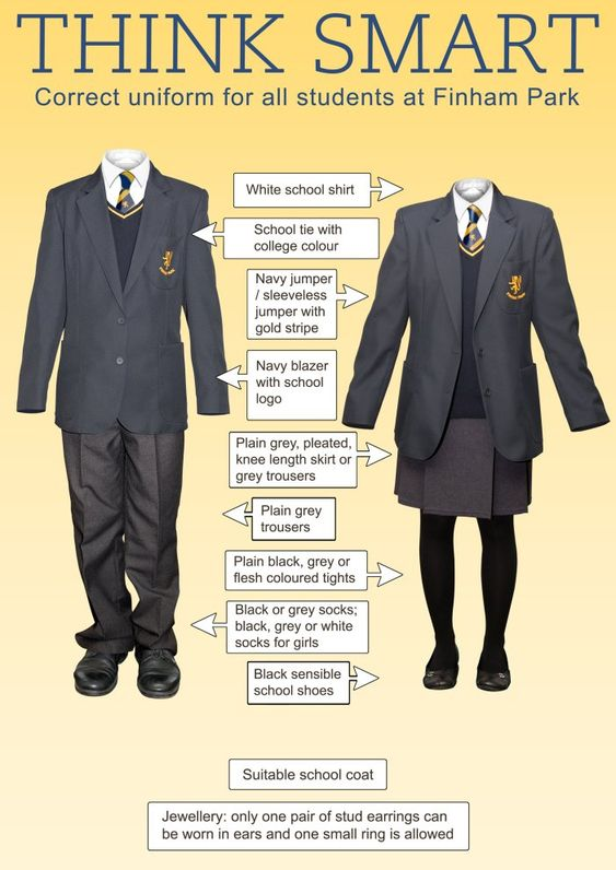 The importance of uniforms in schools