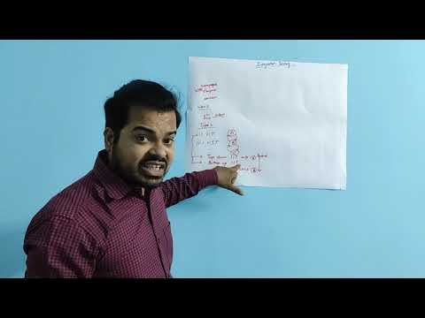 What Is Integration Testing And It S Types Youtube Software