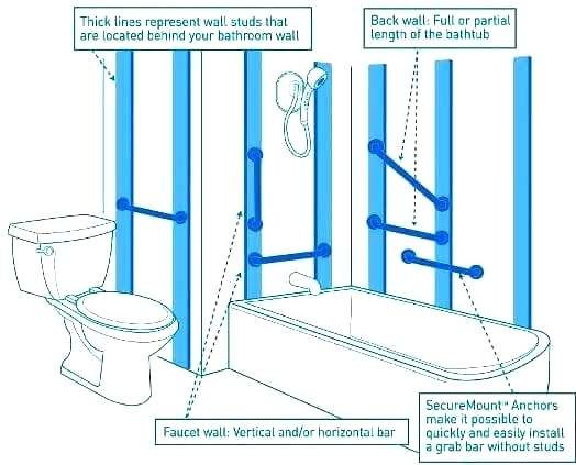 Image Result For Where To Place Grab Bars In Shower Stall Grab
