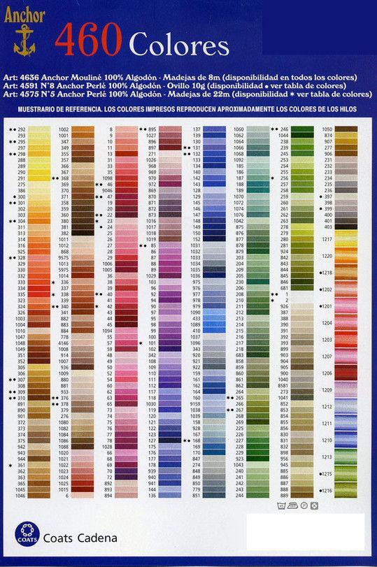 Carta de colores hilos para bordar for Tabla de colores pintura interior