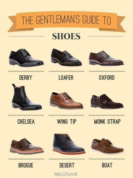 Not sure what the difference between an Oxford and a Loafer is? NOW YOU KNOW!   25 Life-Changing Style Charts Every Guy Needs Right Now