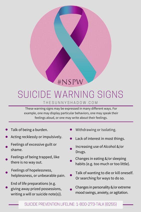 SUICIDE WARNING SIGNS -via TheSunnyShadow.com #suicideprevention: