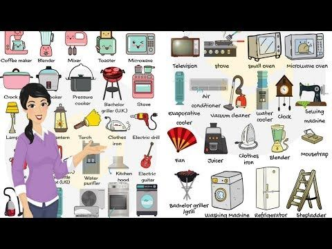 Household Devices And Appliances Vocabulary In English Eslbuzz Learning English English Vocabulary Vocabulary Learn English Vocabulary