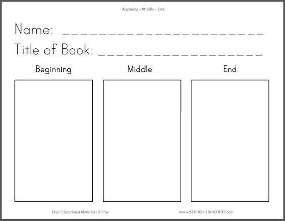 Ela Worksheets: K   3 Beginning Middle End ELA Language Arts Worksheet   TOC    ,