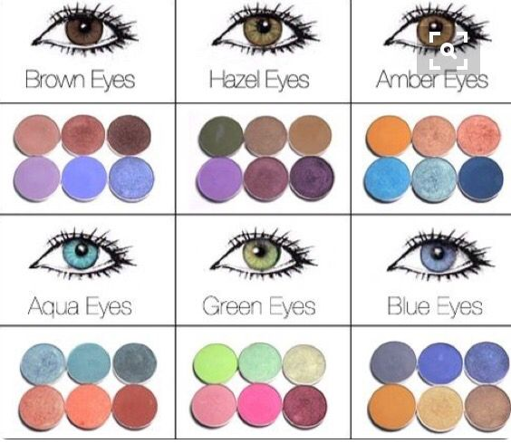 Best to use on our color of eye