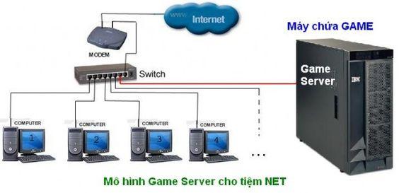 """Giới thiệu """"game server"""" đến các đại lý Internet - Trung tâm siêu thị điện máy Sóc Sơn, Máy tính Sóc Sơn"""