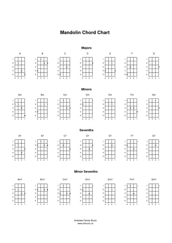 Easy Mandolin Chords Mandolin Chord Chart mandolin Pinterest - mandolin chord chart