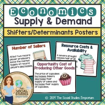 Similiar Economic Posters For Classroom Keywords