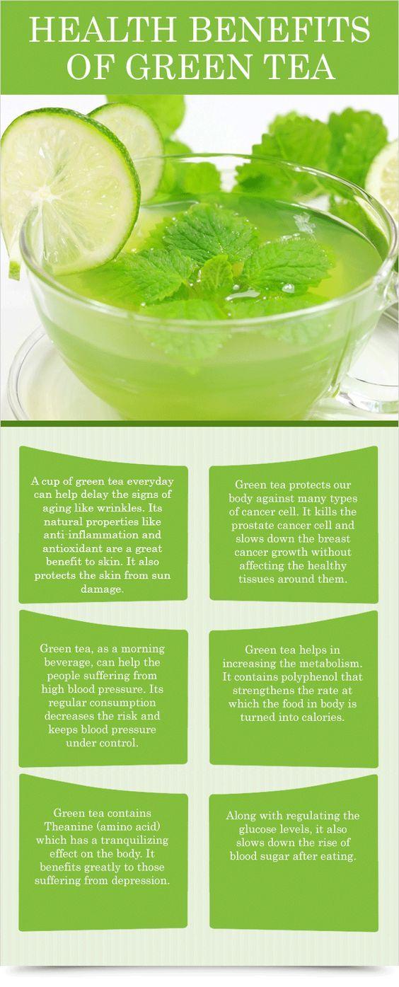 Green Tea Fat Loss Benefits