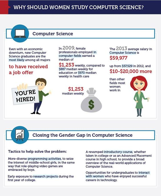 Why women should study computer science