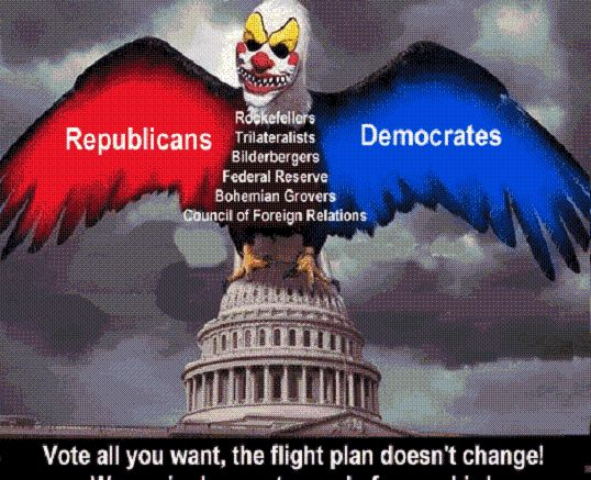 Republican and Democrat Two wings of the Same Bird