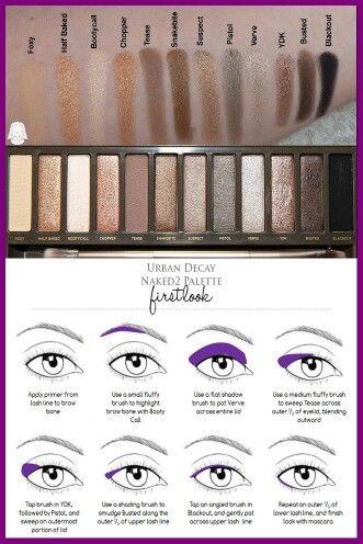 Naked Palette 1 tutotial basics