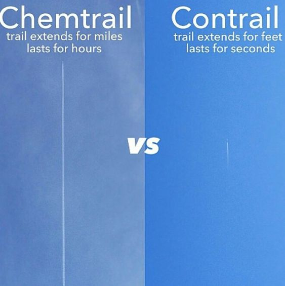 - Philip Stallings: The Facts About Chemtrails (Warning - Facts Subject To Growth)