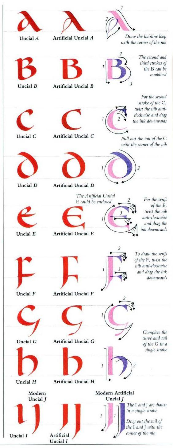 ===Alfabetos de...=== 5be25a5c8f3033581435f83107128809