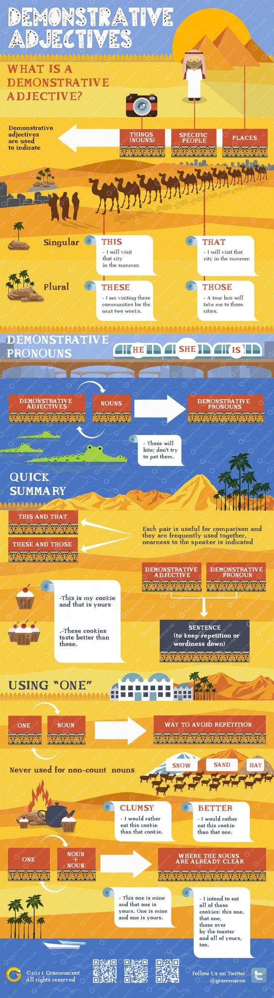 Aprende inglés: adjetivos demostrativos vía: http://www.grammar.net/ #infografia #infographic #education: