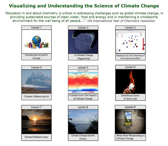 interactive science what climate change