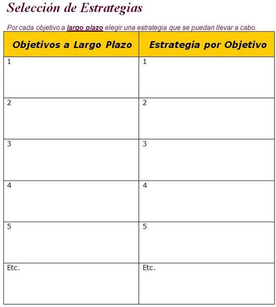 Imagen: Selección de estrategias por objetivos