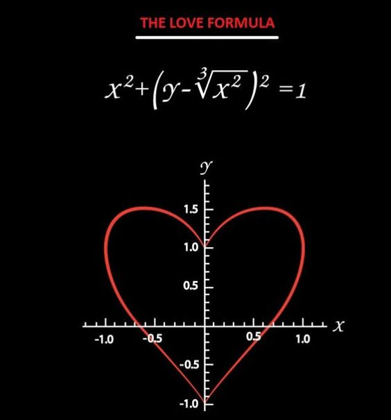 The Love Formula via rayond.cc #Math #Heart: