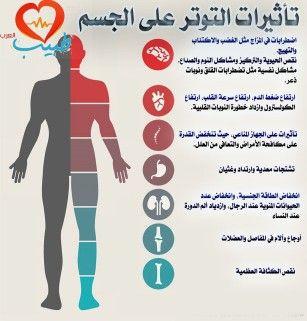 معلومات تهمك عن تأخر البلوغ وإبكاره Health Advice Health Facts Health And Beauty Tips