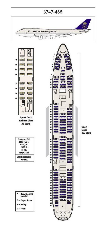 Image Gallery Qantas 744 Seating Chart
