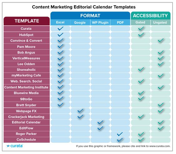 Content Marketing Editorial Calendar Templates The Ultimate List - sample quarterly calendar templates