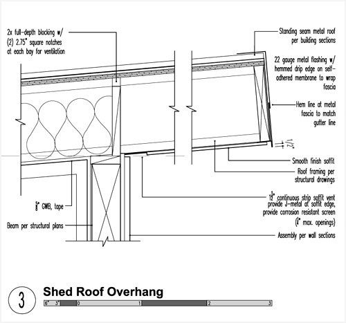 Standing Seam Metal Roofing Details 10 Things You Should Know About Roofing Roof Detail Roof Construction Modern Roof Design