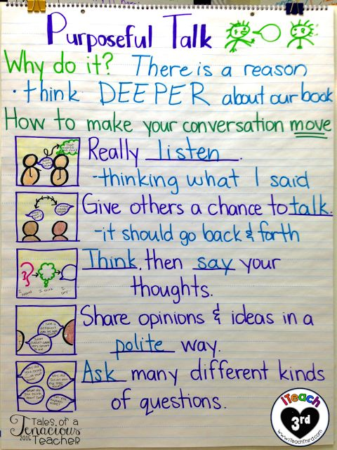 Student Collaborative Conversations ~ Purposeful talk anchor chart train kids in how to have an
