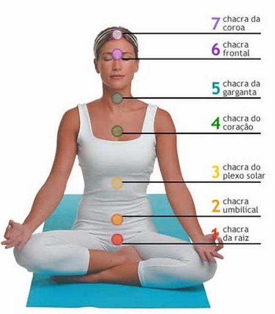 Equilíbrio depende de conhecimento