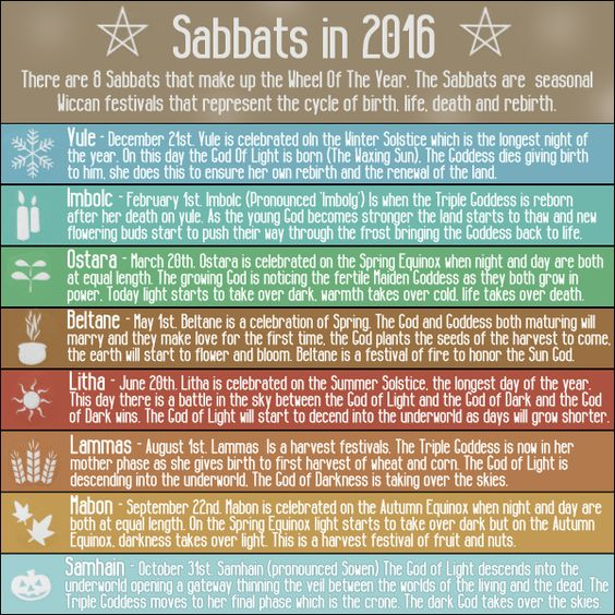 White Witch — wiccateachings:   The coming sabbats in 2016.: