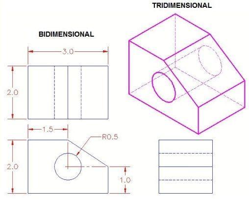 Dibujos Tecnicos Tipos De Dibujo Tecnico Tecnicas De Dibujo Tipos De Dibujo