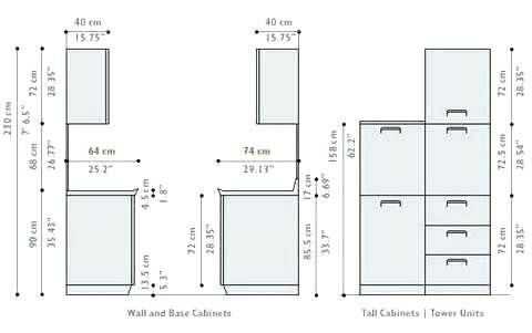 Kitchen Counter Depth