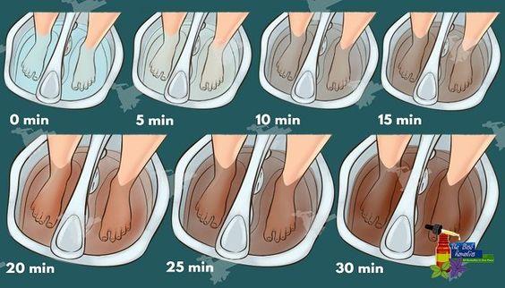 How To Detox Through Feet At Home
