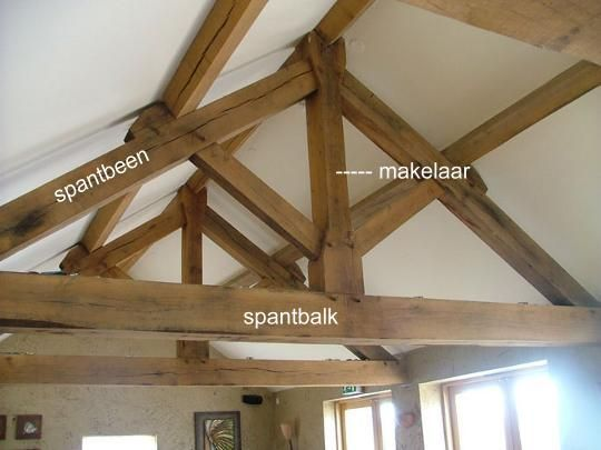 Gordingen in zicht modern huis google zoeken for Exposed roof truss design